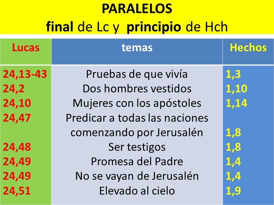 PARALELOS final de Lc y principio de Hch LucastemasHechos 24,13-43 24,2 24,10 24,47 24,48 24,49 24,51 Pruebas de que vivía Dos hombres vestidos Mujere