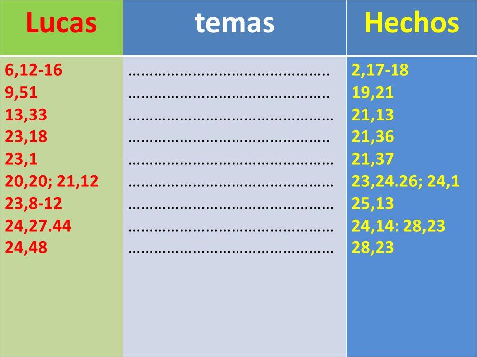 LucastemasHechos 6,12-16 9,51 13,33 23,18 23,1 20,20; 21,12 23,8-12 24,27.44 24,48 ……………………………………….. ………………………………………… ……………………………………….. ……………………………………