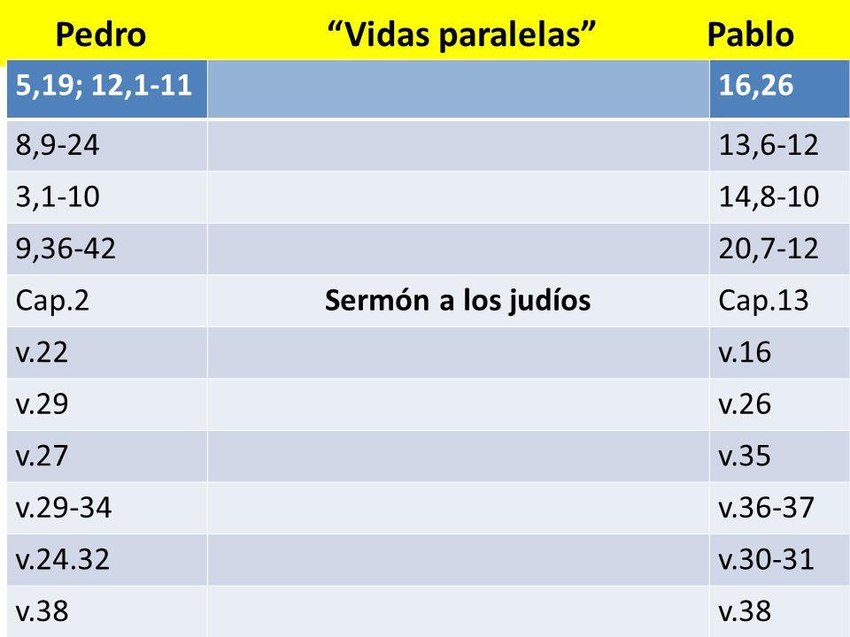 Pedro Vidas paralelas Pablo 5,19; 12,1-1116,26 8,9-2413,6-12 3,1-1014,8-10 9,36-4220,7-12 Cap.2Sermón a los judíosCap.13 v.22v.16 v.29v.26 v.27v.35 v.