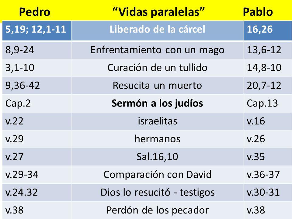 Pedro Vidas paralelas Pablo 5,19; 12,1-11Liberado de la cárcel16,26 8,9-24Enfrentamiento con un mago13,6-12 3,1-10Curación de un tullido14,8-10 9,36-4