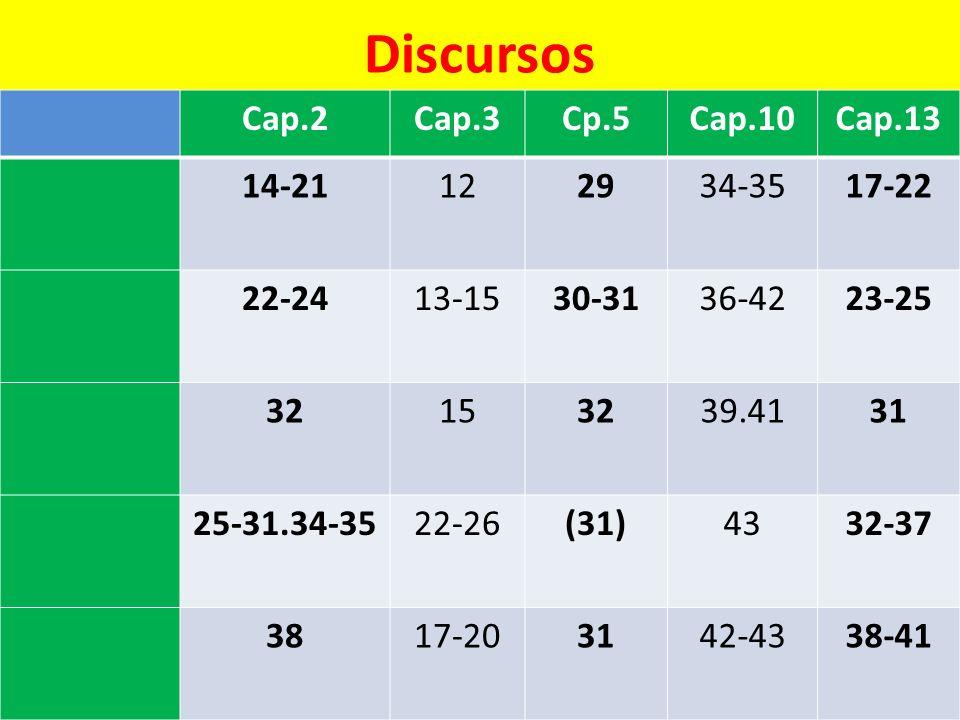 Discursos Cap.2Cap.3Cp.5Cap.10Cap.13 14-21122934-3517-22 22-2413-1530-3136-4223-25 32153239.4131 25-31.34-3522-26(31)4332-37 3817-203142-4338-41