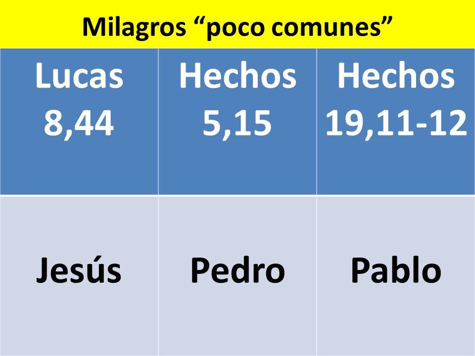 Milagros poco comunes Lucas 8,44 Hechos 5,15 Hechos 19,11-12 JesúsPedroPablo