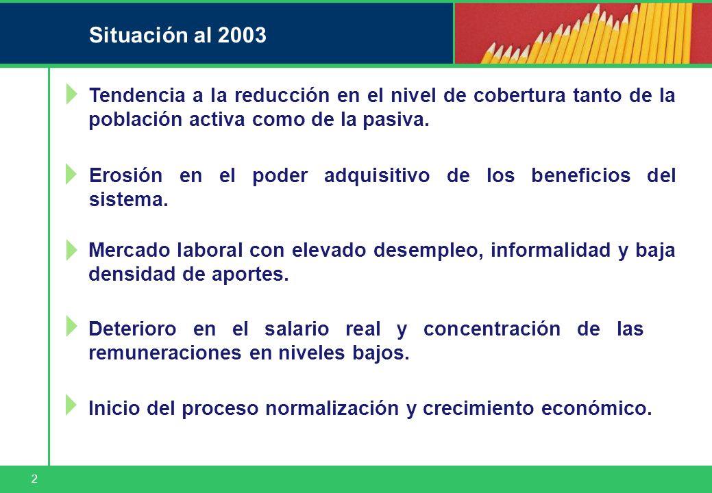 2 Situación al 2003 Tendencia a la reducción en el nivel de cobertura tanto de la población activa como de la pasiva. Mercado laboral con elevado dese