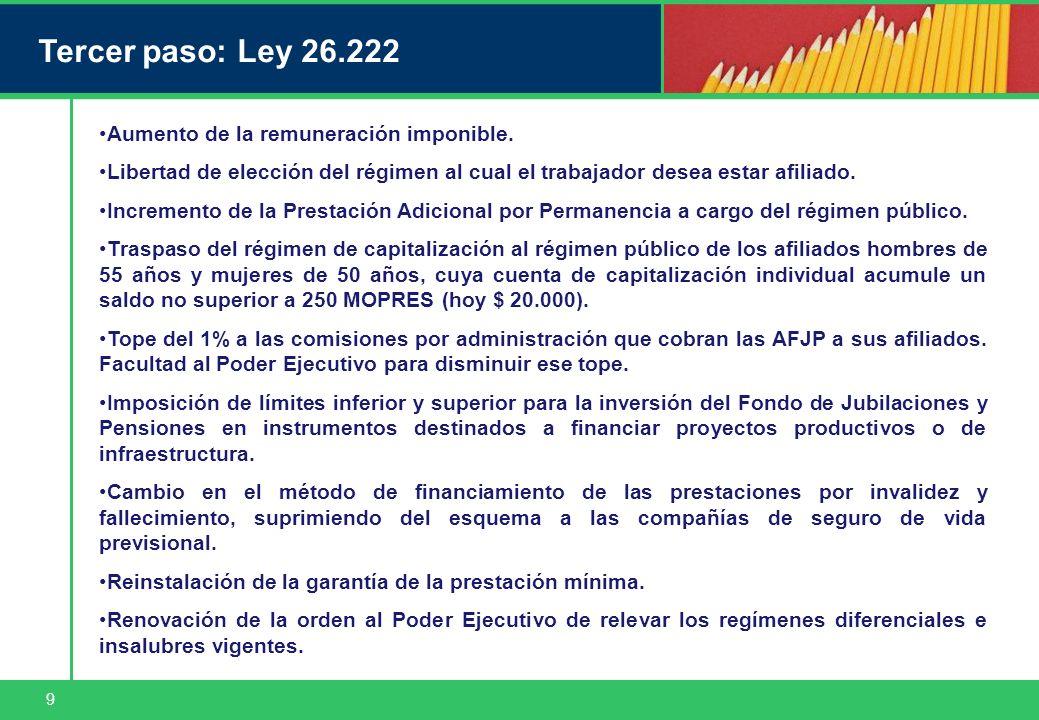 9 Tercer paso: Ley 26.222 Aumento de la remuneración imponible. Libertad de elección del régimen al cual el trabajador desea estar afiliado. Increment