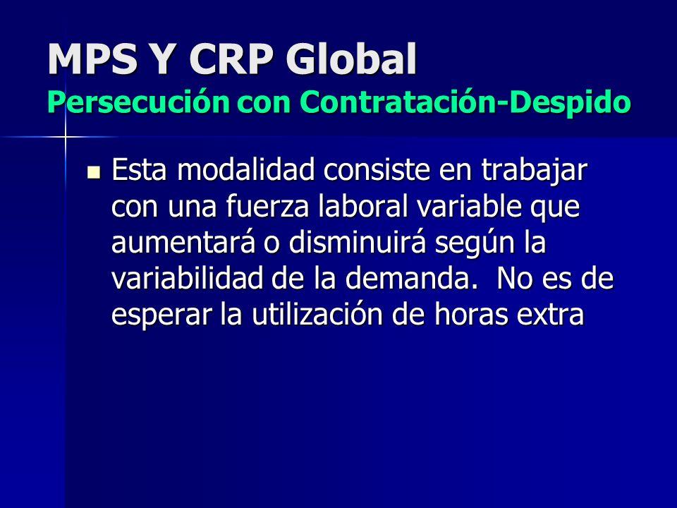 MPS Y CRP Global Persecución con Contratación-Despido Esta modalidad consiste en trabajar con una fuerza laboral variable que aumentará o disminuirá s