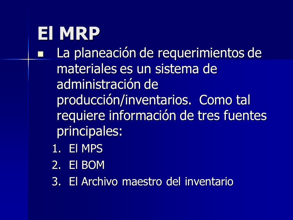 El MRP La planeación de requerimientos de materiales es un sistema de administración de producción/inventarios. Como tal requiere información de tres