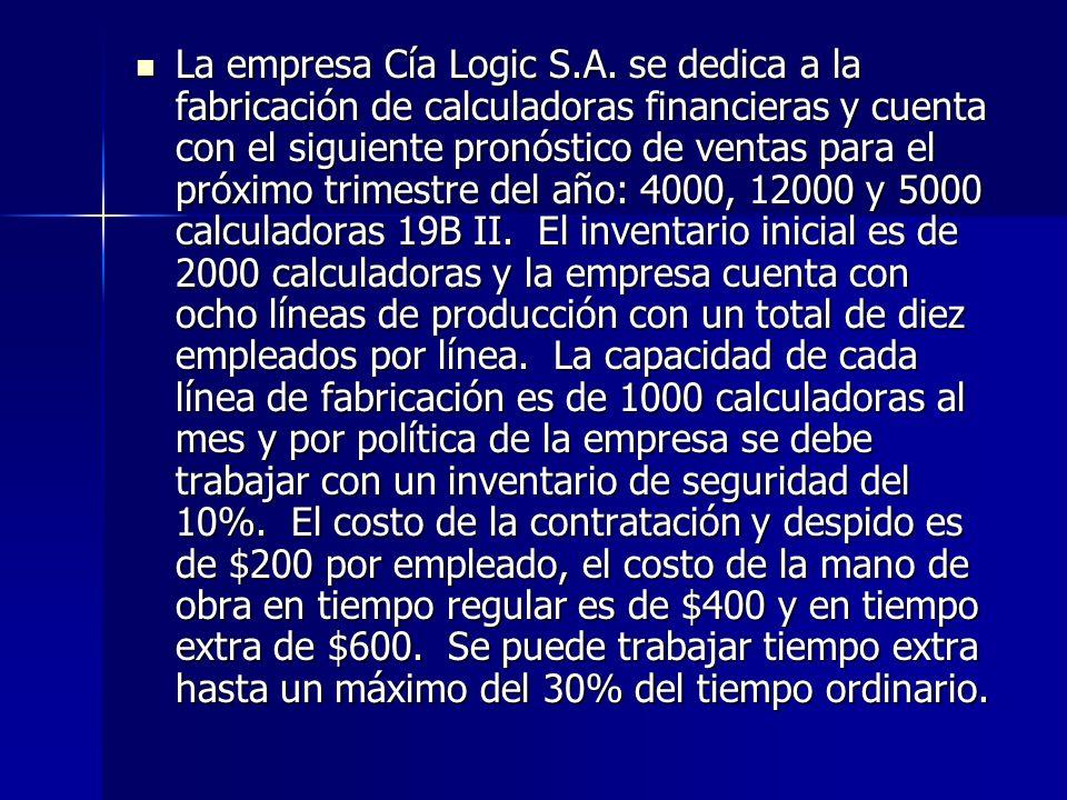 La empresa Cía Logic S.A. se dedica a la fabricación de calculadoras financieras y cuenta con el siguiente pronóstico de ventas para el próximo trimes