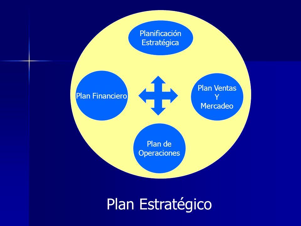 Plan de Operaciones Planificación Estratégica Plan Ventas Y Mercadeo Plan Financiero Plan Estratégico