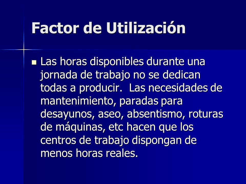 Factor de Utilización Las horas disponibles durante una jornada de trabajo no se dedican todas a producir. Las necesidades de mantenimiento, paradas p