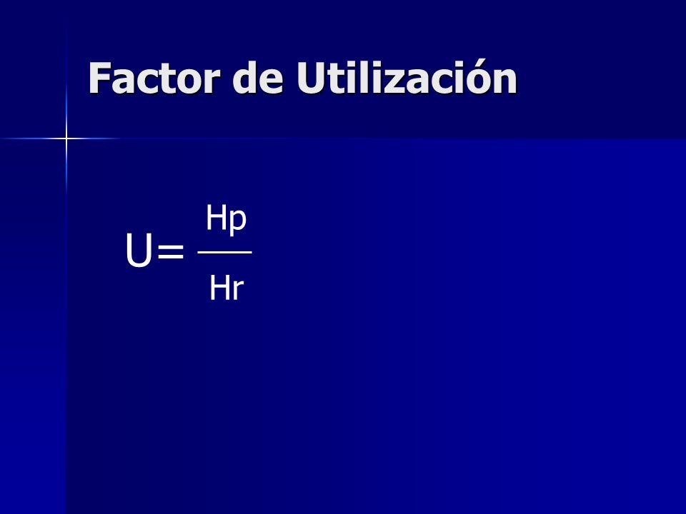 Factor de Utilización U=U= Hp Hr