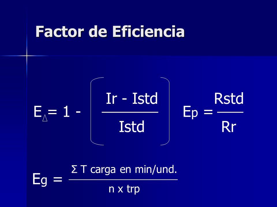 Factor de Eficiencia E =1 - Ir - Istd Istd E p = Rstd Rr E g = Σ T carga en min/und. n x trp