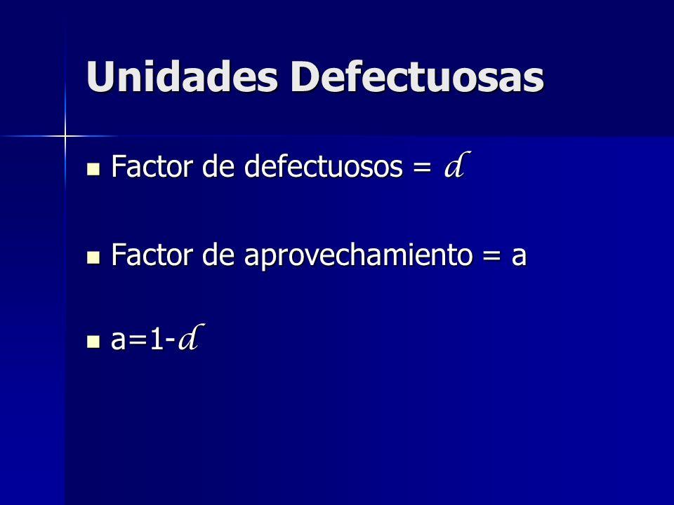 Unidades Defectuosas Factor de defectuosos = d Factor de defectuosos = d Factor de aprovechamiento = a Factor de aprovechamiento = a a=1- d a=1- d