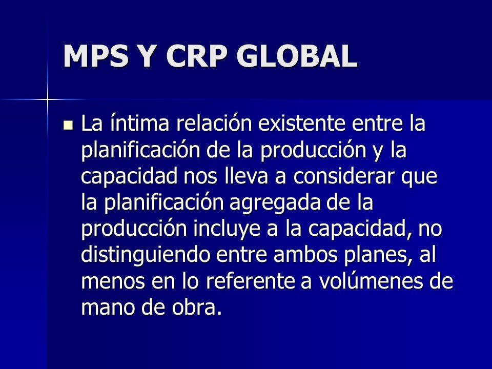 MPS Y CRP GLOBAL La íntima relación existente entre la planificación de la producción y la capacidad nos lleva a considerar que la planificación agreg