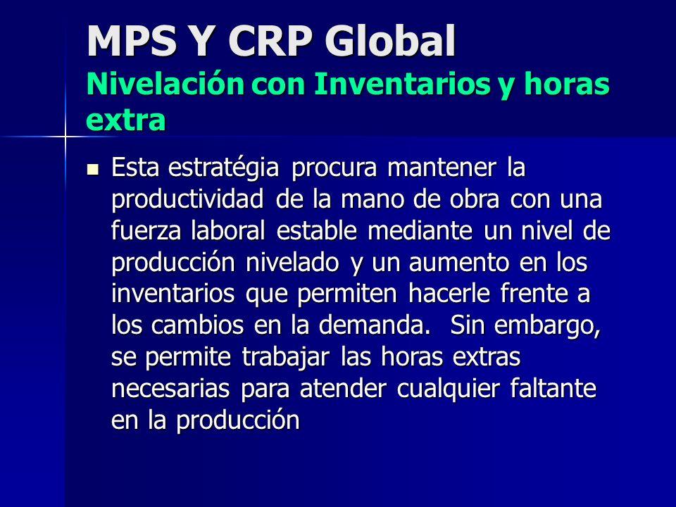 MPS Y CRP Global Nivelación con Inventarios y horas extra Esta estratégia procura mantener la productividad de la mano de obra con una fuerza laboral