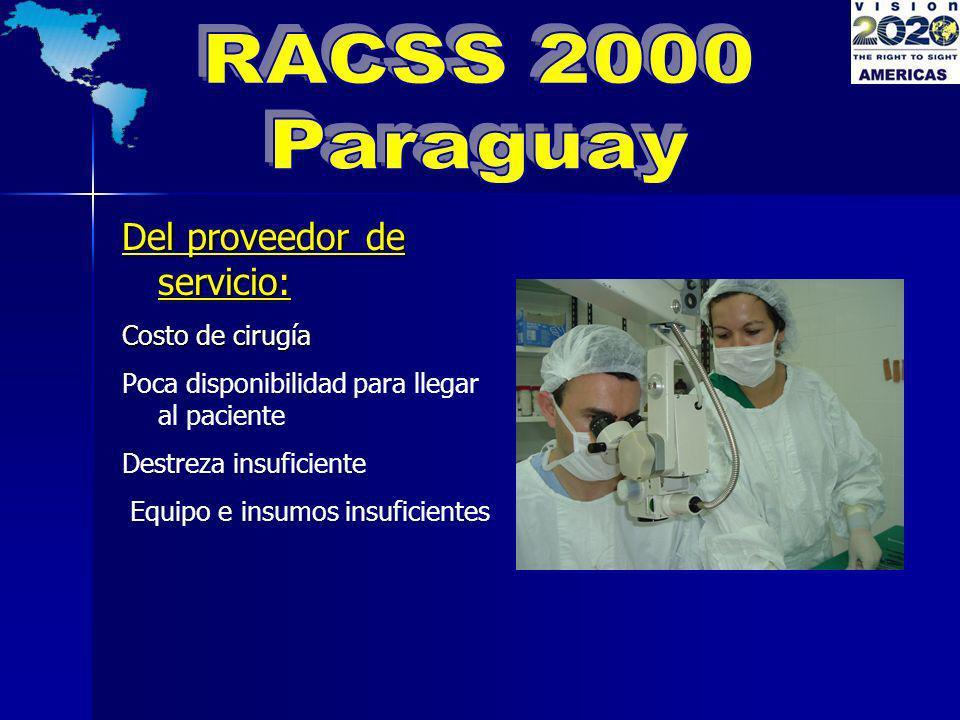 Del proveedor de servicio: Costo de cirugía Poca disponibilidad para llegar al paciente Destreza insuficiente Equipo e insumos insuficientes