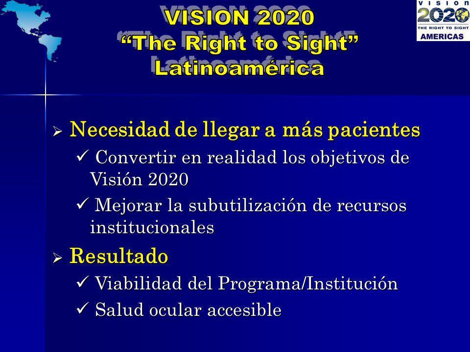 Necesidad de llegar a más pacientes Necesidad de llegar a más pacientes Convertir en realidad los objetivos de Visión 2020 Convertir en realidad los o