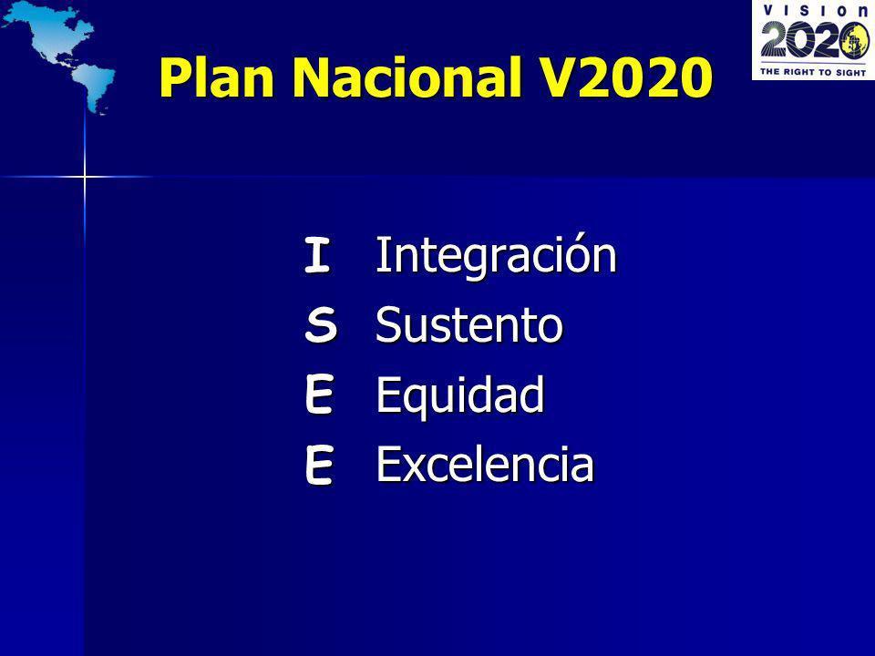 Plan Nacional V2020 Plan Nacional V2020 ISEE IntegraciónSustentoEquidadExcelencia