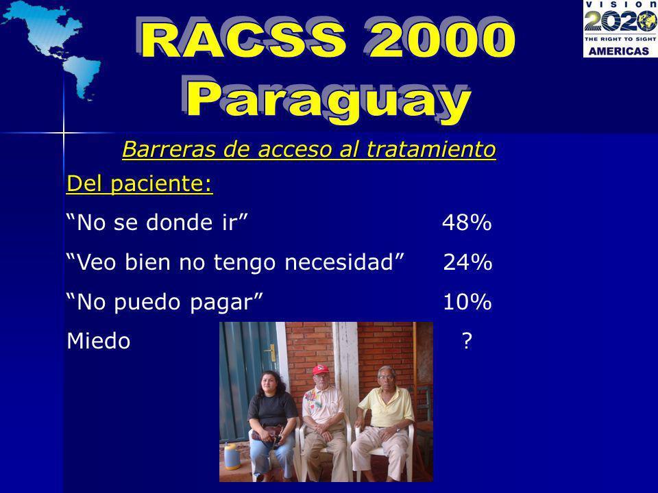 Barreras de acceso al tratamiento Del paciente: No se donde ir 48% Veo bien no tengo necesidad 24% No puedo pagar 10% Miedo?