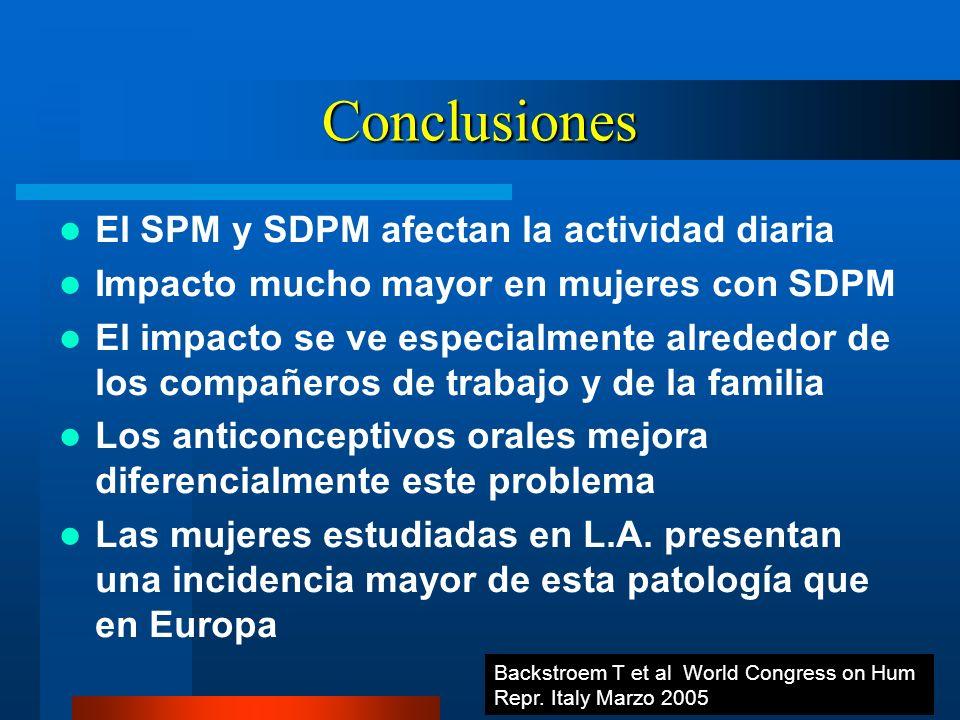 Conclusiones El SPM y SDPM afectan la actividad diaria Impacto mucho mayor en mujeres con SDPM El impacto se ve especialmente alrededor de los compañe