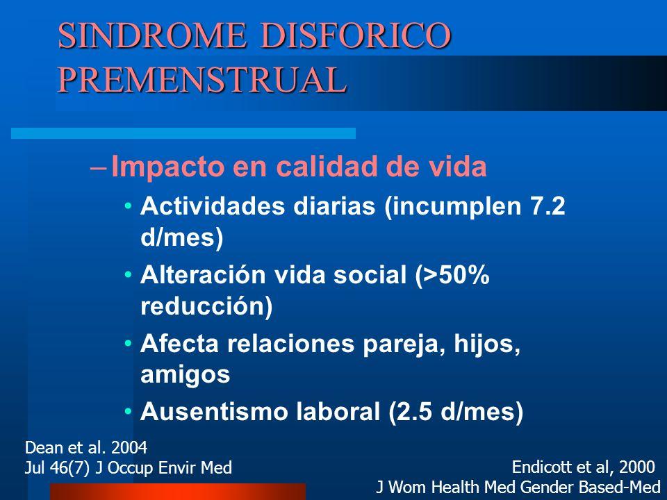 SINDROME DISFORICO PREMENSTRUAL –Impacto en calidad de vida Actividades diarias (incumplen 7.2 d/mes) Alteración vida social (>50% reducción) Afecta r