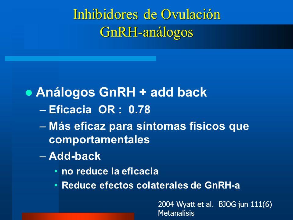 Análogos GnRH + add back –Eficacia OR : 0.78 –Más eficaz para síntomas físicos que comportamentales –Add-back no reduce la eficacia Reduce efectos col