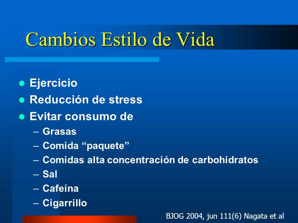 Cambios Estilo de Vida Ejercicio Reducción de stress Evitar consumo de –Grasas –Comida paquete –Comidas alta concentración de carbohidratos –Sal –Cafe