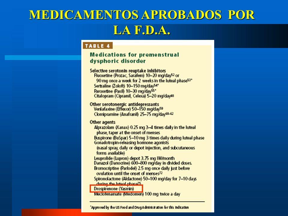 MEDICAMENTOS APROBADOS POR LA F.D.A.