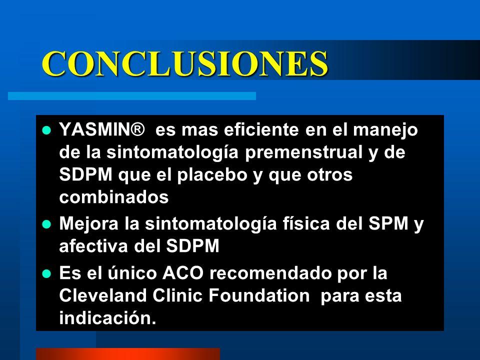 CONCLUSIONES YASMIN® es mas eficiente en el manejo de la sintomatología premenstrual y de SDPM que el placebo y que otros combinados Mejora la sintoma
