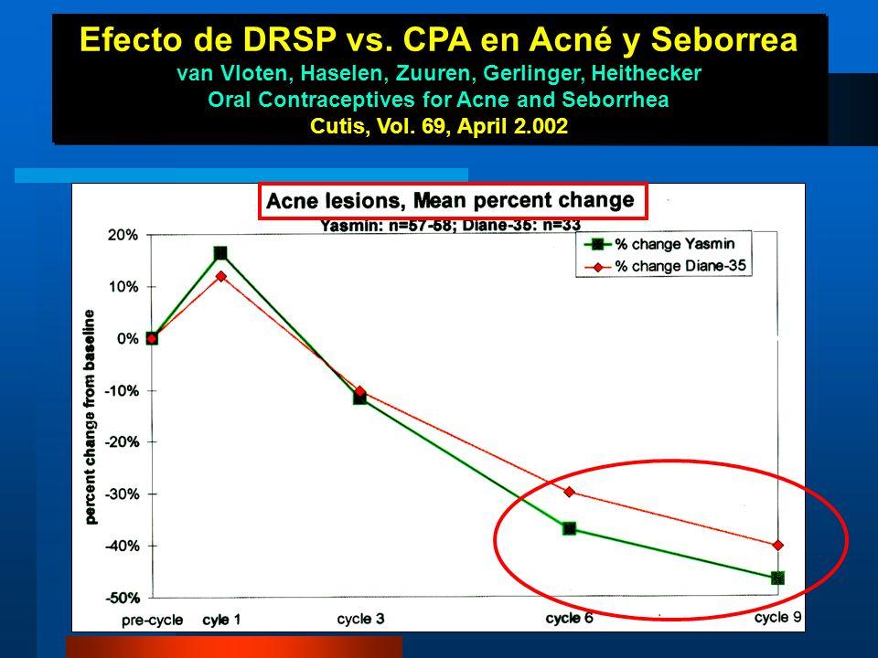 Efecto de DRSP vs. CPA en Acné y Seborrea van Vloten, Haselen, Zuuren, Gerlinger, Heithecker Oral Contraceptives for Acne and Seborrhea Cutis, Vol. 69