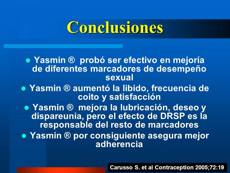 Conclusiones Yasmin ® probó ser efectivo en mejoría de diferentes marcadores de desempeño sexual Yasmin ® aumentó la libido, frecuencia de coito y sat