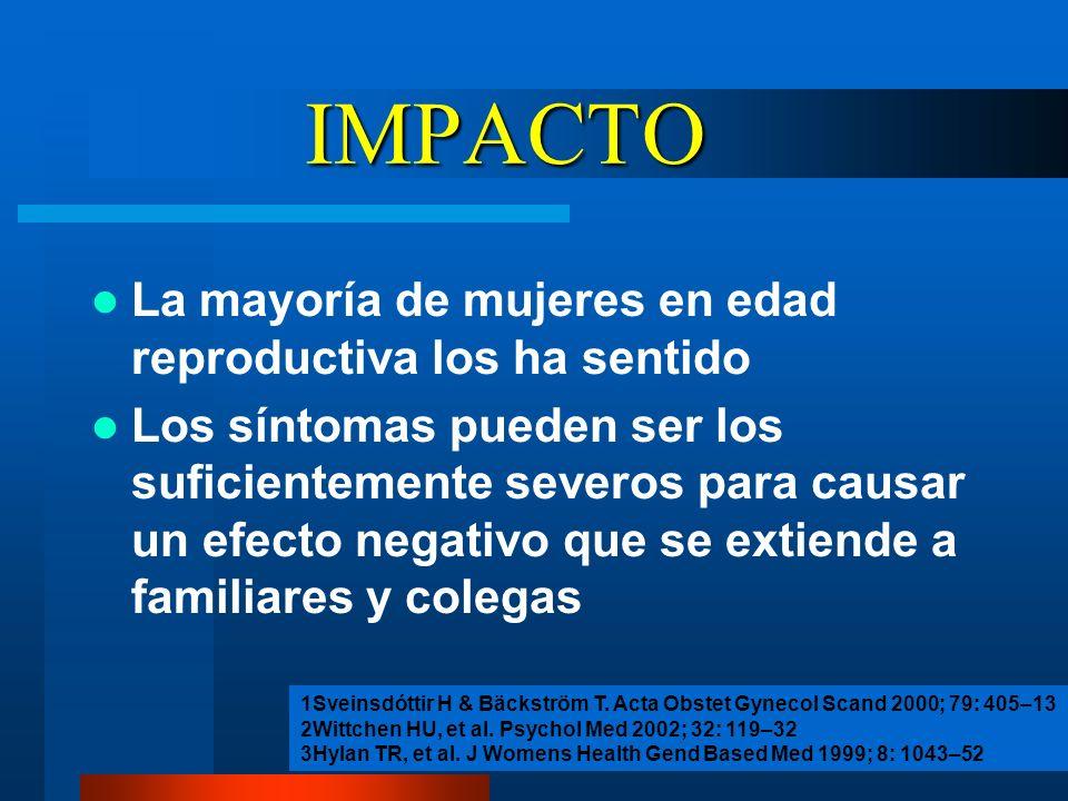 IMPACTO La mayoría de mujeres en edad reproductiva los ha sentido Los síntomas pueden ser los suficientemente severos para causar un efecto negativo q