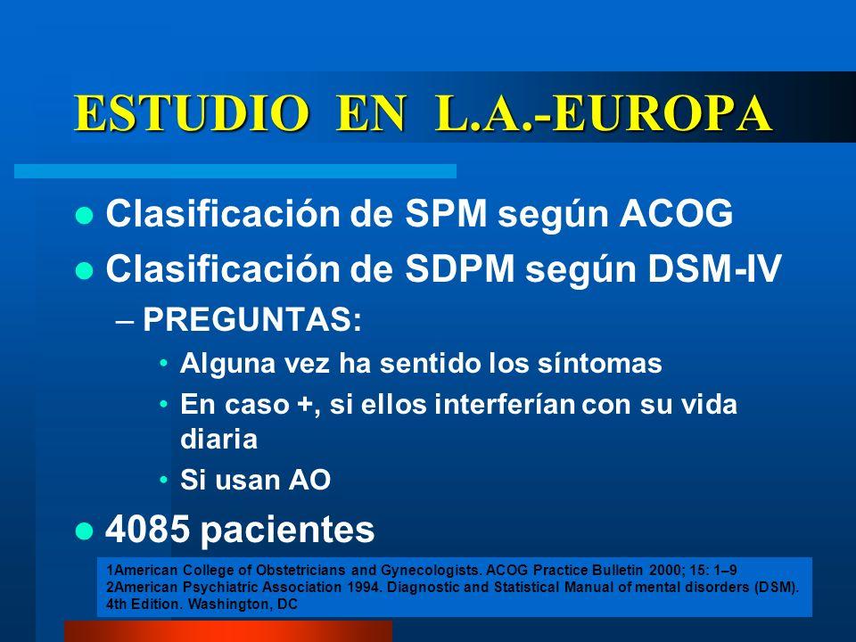 ESTUDIO EN L.A.-EUROPA Clasificación de SPM según ACOG Clasificación de SDPM según DSM-IV –PREGUNTAS: Alguna vez ha sentido los síntomas En caso +, si