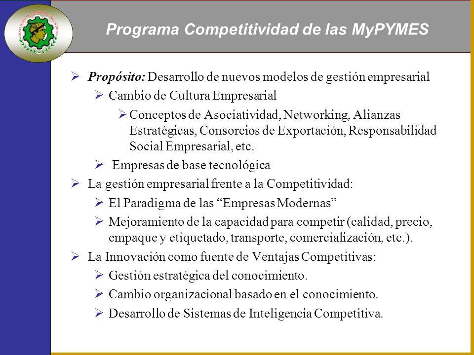 Propósito: Desarrollo de nuevos modelos de gestión empresarial Cambio de Cultura Empresarial Conceptos de Asociatividad, Networking, Alianzas Estratégicas, Consorcios de Exportación, Responsabilidad Social Empresarial, etc.