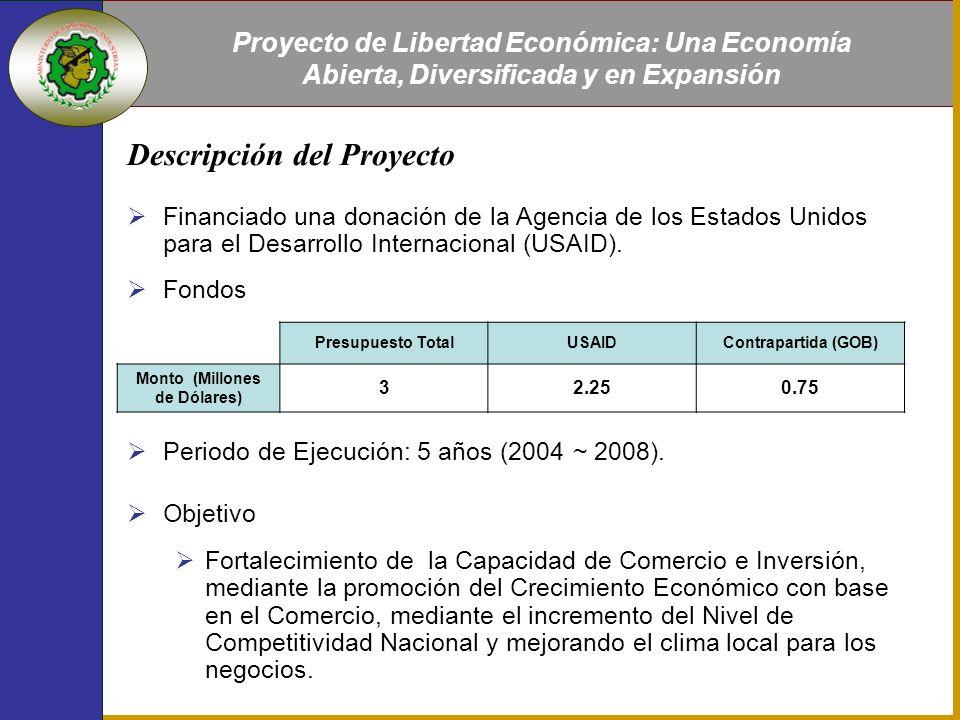 Proyecto de Libertad Económica: Una Economía Abierta, Diversificada y en Expansión Descripción del Proyecto Financiado una donación de la Agencia de los Estados Unidos para el Desarrollo Internacional (USAID).
