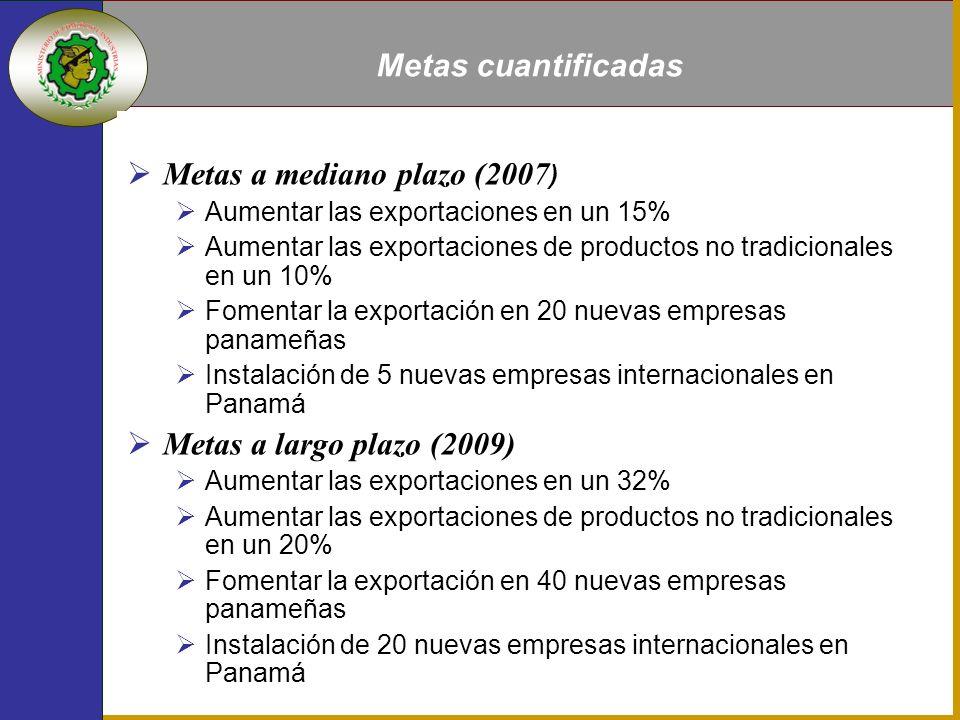 Metas a mediano plazo (2007 ) Aumentar las exportaciones en un 15% Aumentar las exportaciones de productos no tradicionales en un 10% Fomentar la exportación en 20 nuevas empresas panameñas Instalación de 5 nuevas empresas internacionales en Panamá Metas a largo plazo (2009) Aumentar las exportaciones en un 32% Aumentar las exportaciones de productos no tradicionales en un 20% Fomentar la exportación en 40 nuevas empresas panameñas Instalación de 20 nuevas empresas internacionales en Panamá Metas cuantificadas