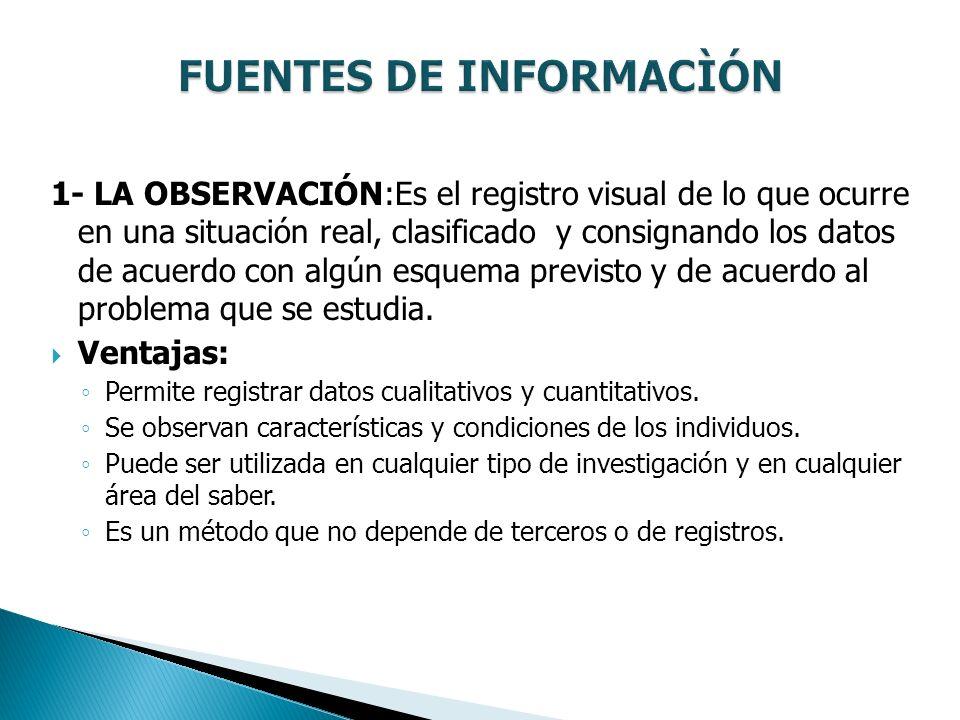 1- LA OBSERVACIÓN:Es el registro visual de lo que ocurre en una situación real, clasificado y consignando los datos de acuerdo con algún esquema previsto y de acuerdo al problema que se estudia.