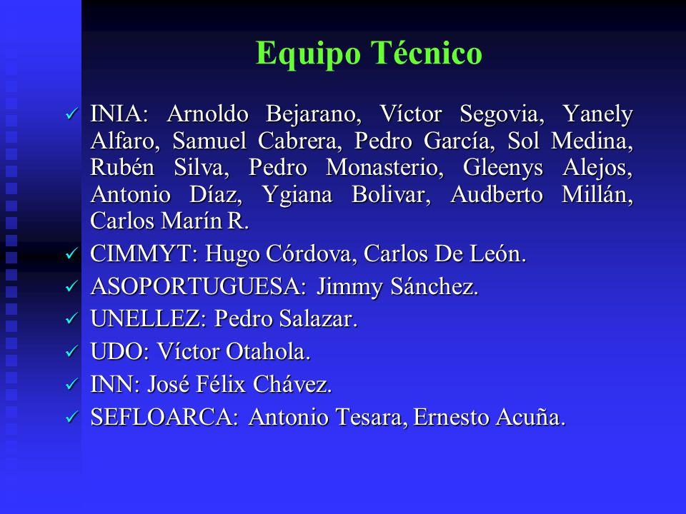Equipo Técnico INIA: Arnoldo Bejarano, Víctor Segovia, Yanely Alfaro, Samuel Cabrera, Pedro García, Sol Medina, Rubén Silva, Pedro Monasterio, Gleenys
