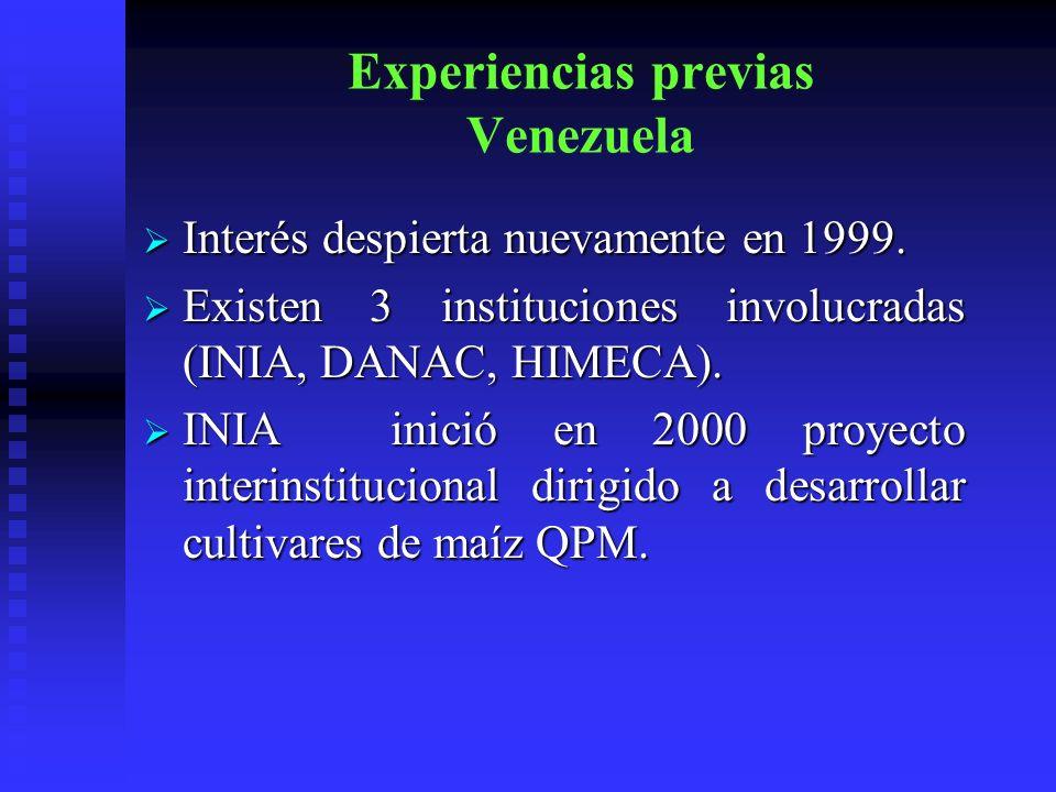 Experiencias previas Venezuela Interés despierta nuevamente en 1999. Interés despierta nuevamente en 1999. Existen 3 instituciones involucradas (INIA,