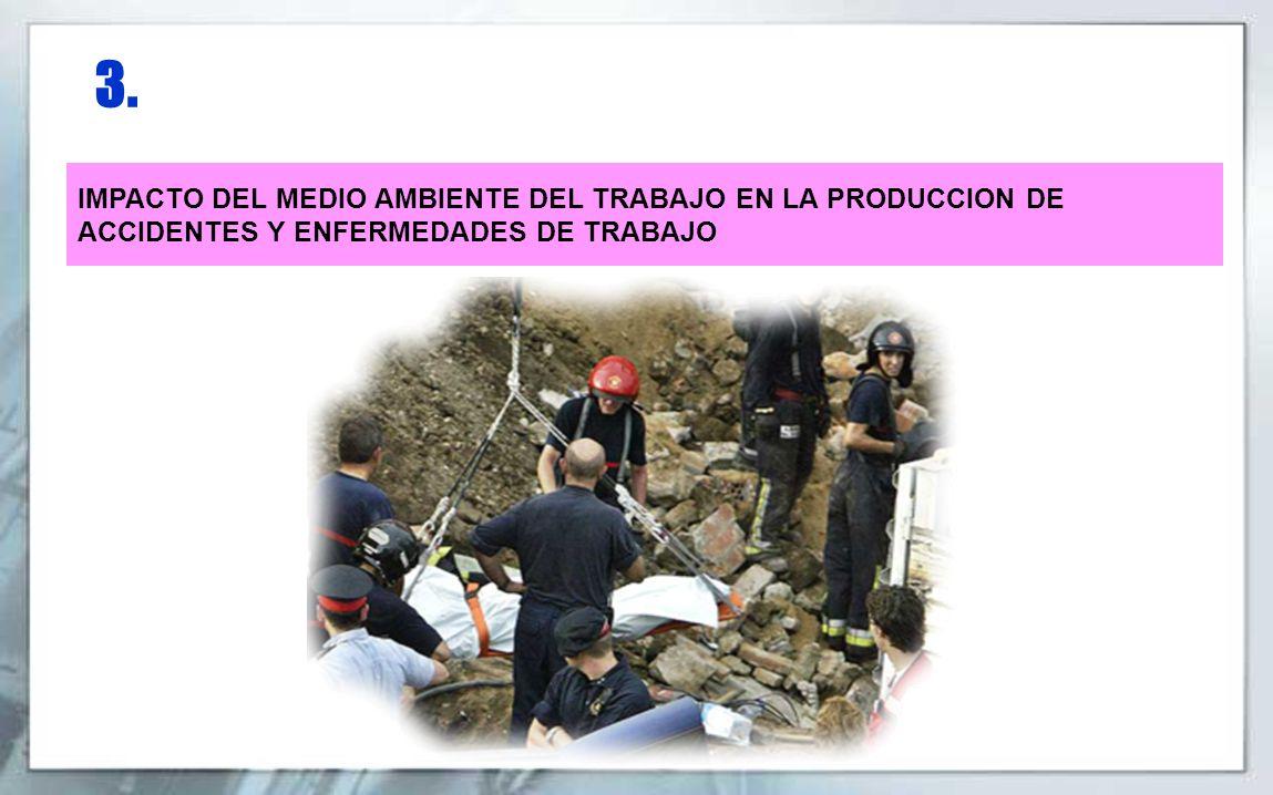 3. IMPACTO DEL MEDIO AMBIENTE DEL TRABAJO EN LA PRODUCCION DE ACCIDENTES Y ENFERMEDADES DE TRABAJO