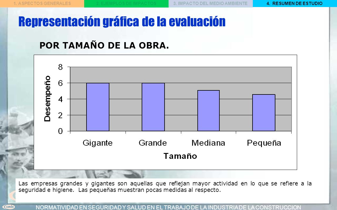 1. ASPECTOS GENERALES2. EJEMPLOS DE IMPACTOS3. IMPACTO DEL MEDIO AMBIENTE4. RESUMEN DE ESTUDIO NORMATIVIDAD EN SEGURIDAD Y SALUD EN EL TRABAJO DE LA I