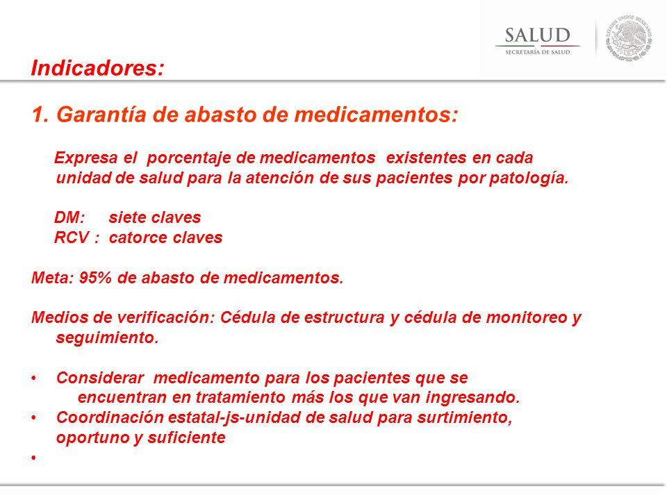 Indicadores: 1.Garantía de abasto de medicamentos: Expresa el porcentaje de medicamentos existentes en cada unidad de salud para la atención de sus pa