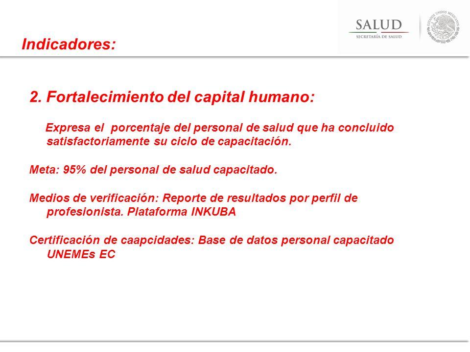 2. Fortalecimiento del capital humano: Expresa el porcentaje del personal de salud que ha concluido satisfactoriamente su ciclo de capacitación. Meta: