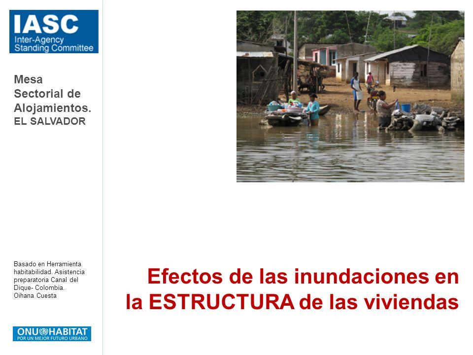 Mesa Sectorial de Alojamientos. EL SALVADOR Basado en Herramienta habitabilidad. Asistencia preparatoria Canal del Dique- Colombia. Oihana Cuesta Efec