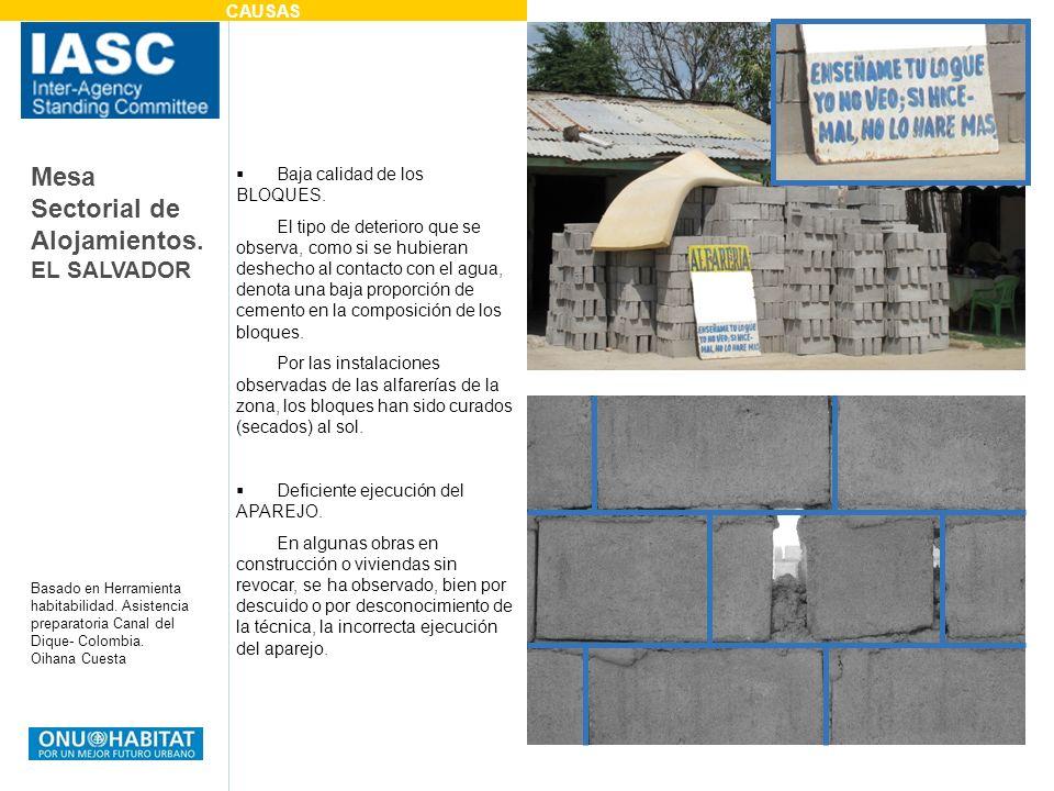Mesa Sectorial de Alojamientos. EL SALVADOR Basado en Herramienta habitabilidad. Asistencia preparatoria Canal del Dique- Colombia. Oihana Cuesta Baja