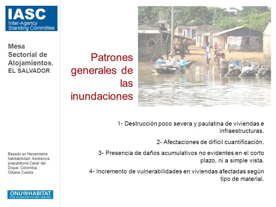 Mesa Sectorial de Alojamientos. EL SALVADOR Basado en Herramienta habitabilidad. Asistencia preparatoria Canal del Dique- Colombia. Oihana Cuesta 1- D