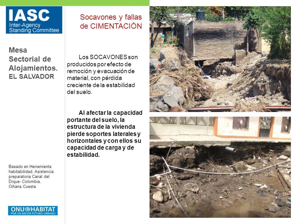 Mesa Sectorial de Alojamientos. EL SALVADOR Basado en Herramienta habitabilidad. Asistencia preparatoria Canal del Dique- Colombia. Oihana Cuesta Los