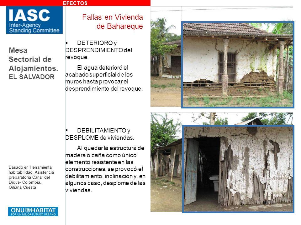 Mesa Sectorial de Alojamientos. EL SALVADOR Basado en Herramienta habitabilidad. Asistencia preparatoria Canal del Dique- Colombia. Oihana Cuesta DETE