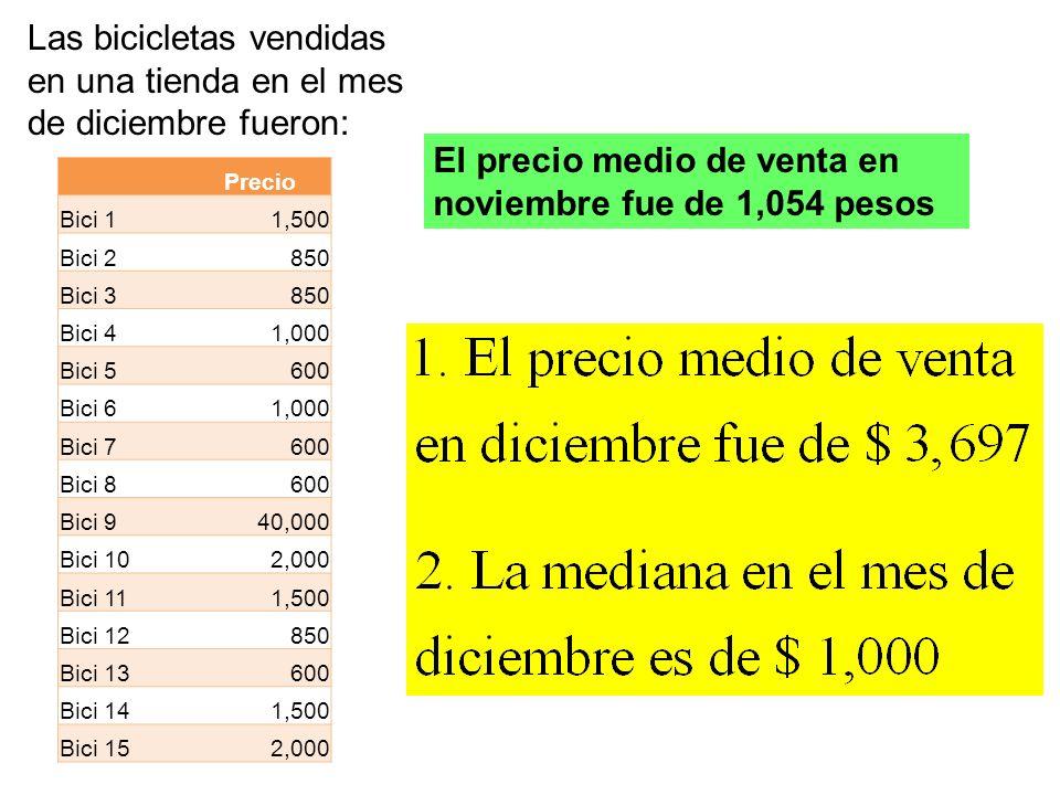 Las bicicletas vendidas en una tienda en el mes de diciembre fueron: Precio Bici 1 1,500 Bici 2 850 Bici 3 850 Bici 4 1,000 Bici 5 600 Bici 6 1,000 Bi