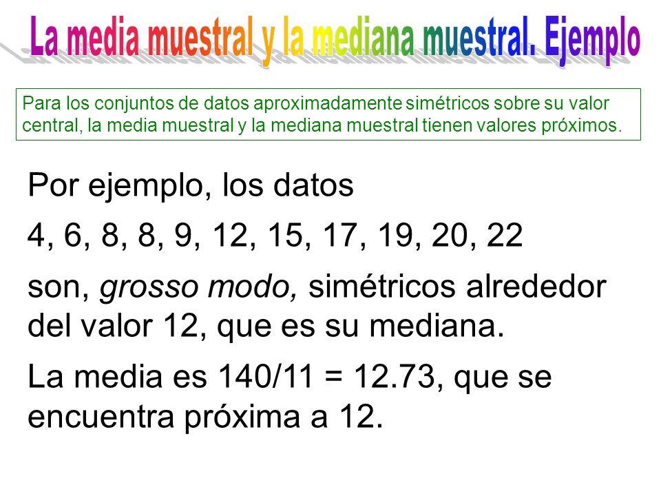 Por ejemplo, los datos 4, 6, 8, 8, 9, 12, 15, 17, 19, 20, 22 son, grosso modo, simétricos alrededor del valor 12, que es su mediana. La media es 140/1