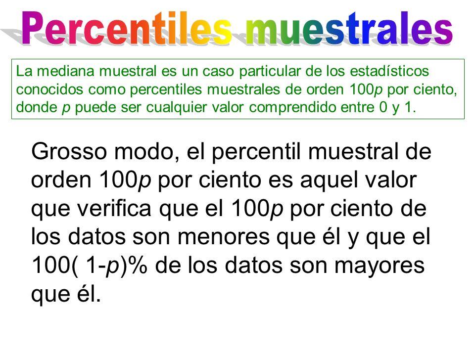 Grosso modo, el percentil muestral de orden 100p por ciento es aquel valor que verifica que el 100p por ciento de los datos son menores que él y que e